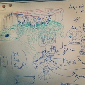 difficult equation